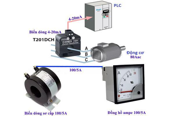 cảm biến dòng điện 4-20ma
