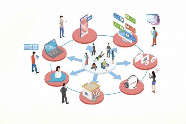 các mô hình kinh doanh công nghệ Platform