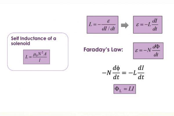 Tổng hợp công thức cảm ứng từ theo định nghĩa Faraday