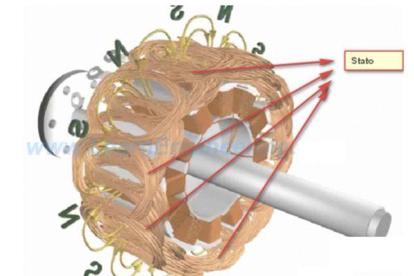 Nêu cấu tạo và hoạt động của máy phát điện xoay chiều