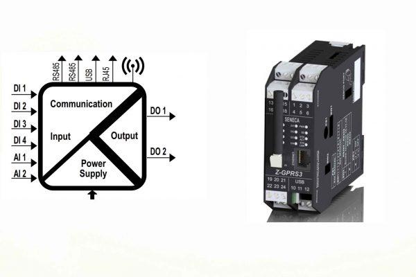 Thiết bị chuyển đổi tín hiệu digital sang relay rs485 modbus tcp xuất xứ G7