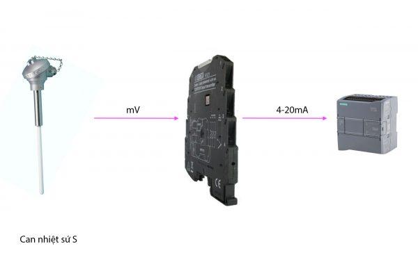 Bộ chuyển đổi can s ra 4-20ma dải 0-1400 oC, 0-1600 oC