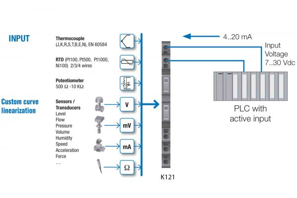 Bộ chuyển đổi tín hiệu nhiệt độ pt100 k121 dùng cho pt100 2-3-4 dây