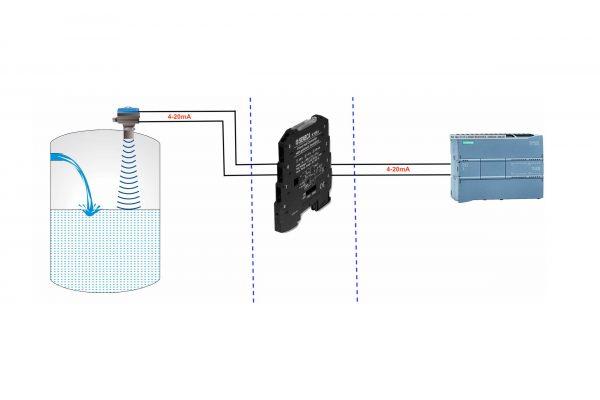 Bộ chuyển đổi tín hiệu seneca k121 sử dụng khuếch đại 4-20ma